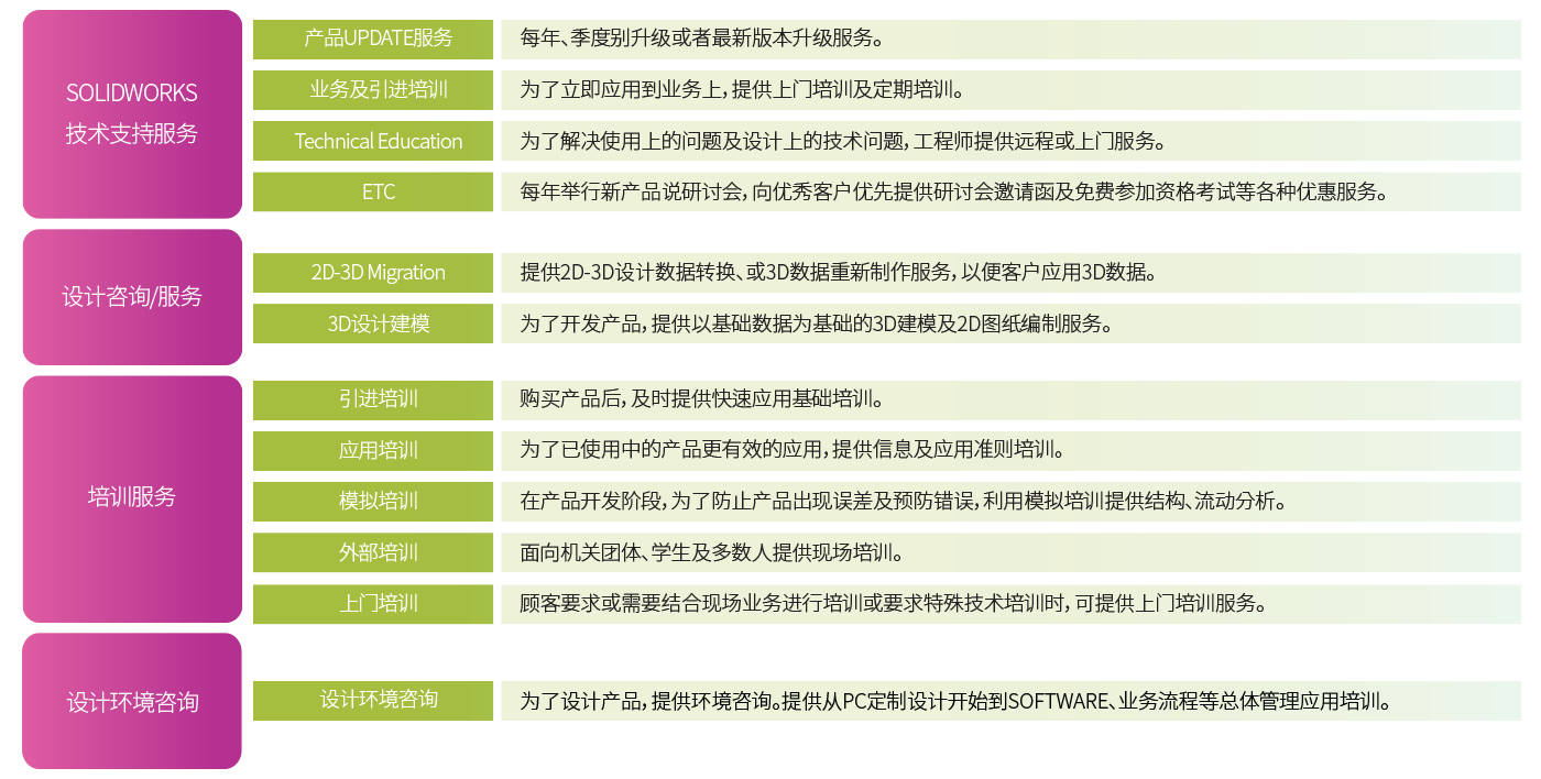 works-chart-cn-03